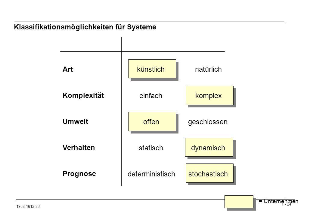 Klassifikationsmöglichkeiten für Systeme