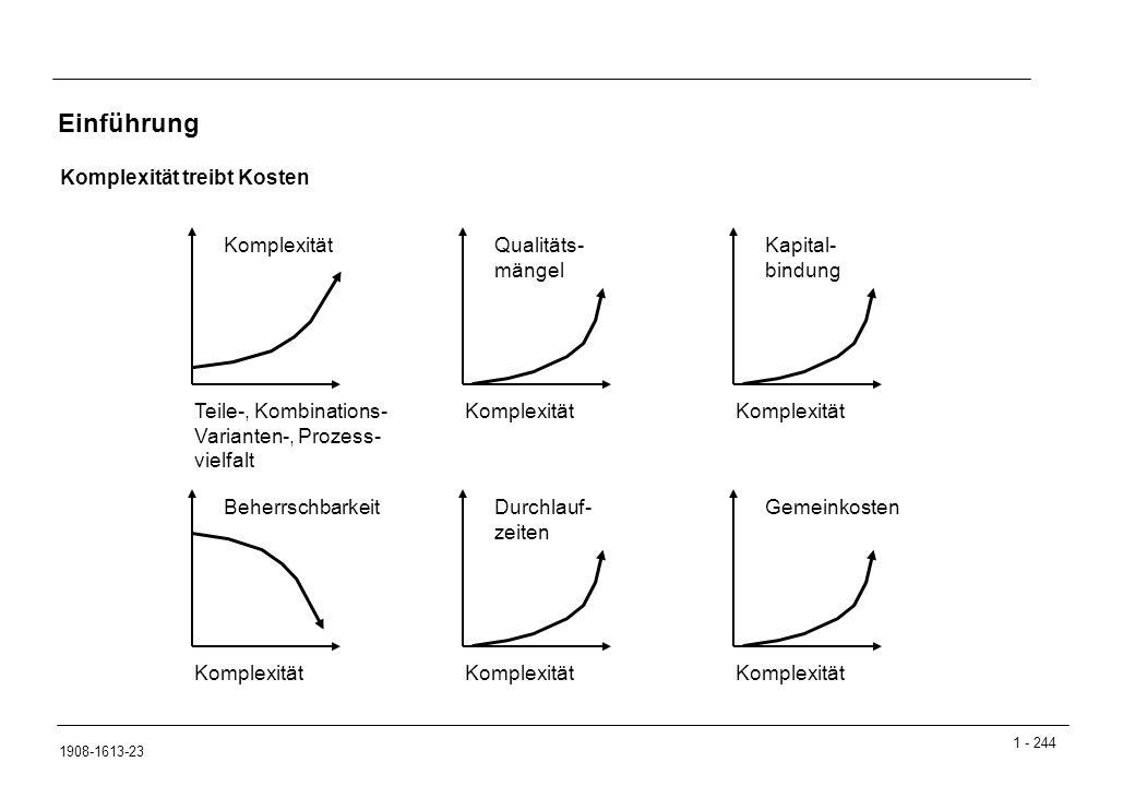 Einführung Komplexität treibt Kosten Komplexität Qualitäts- mängel