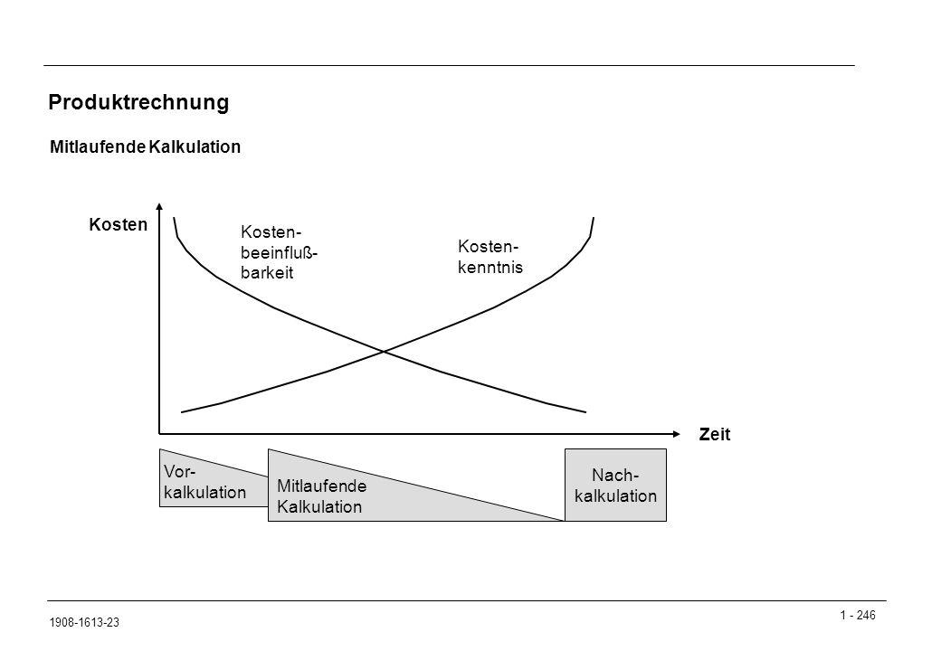 Produktrechnung Mitlaufende Kalkulation Kosten Kosten- beeinfluß-