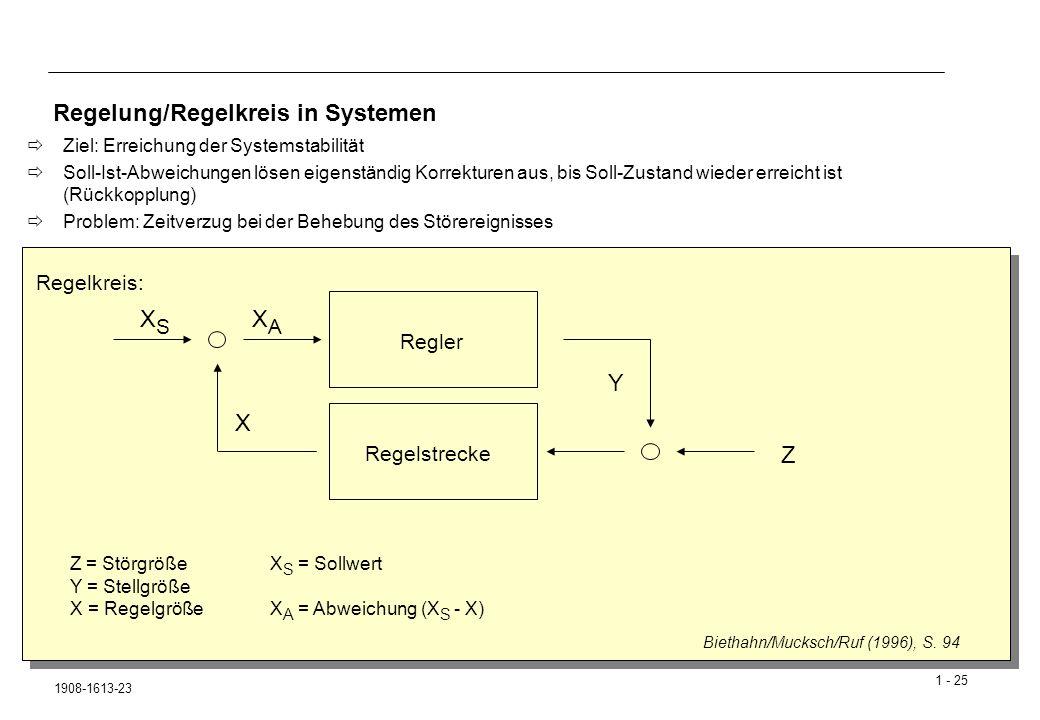 Regelung/Regelkreis in Systemen