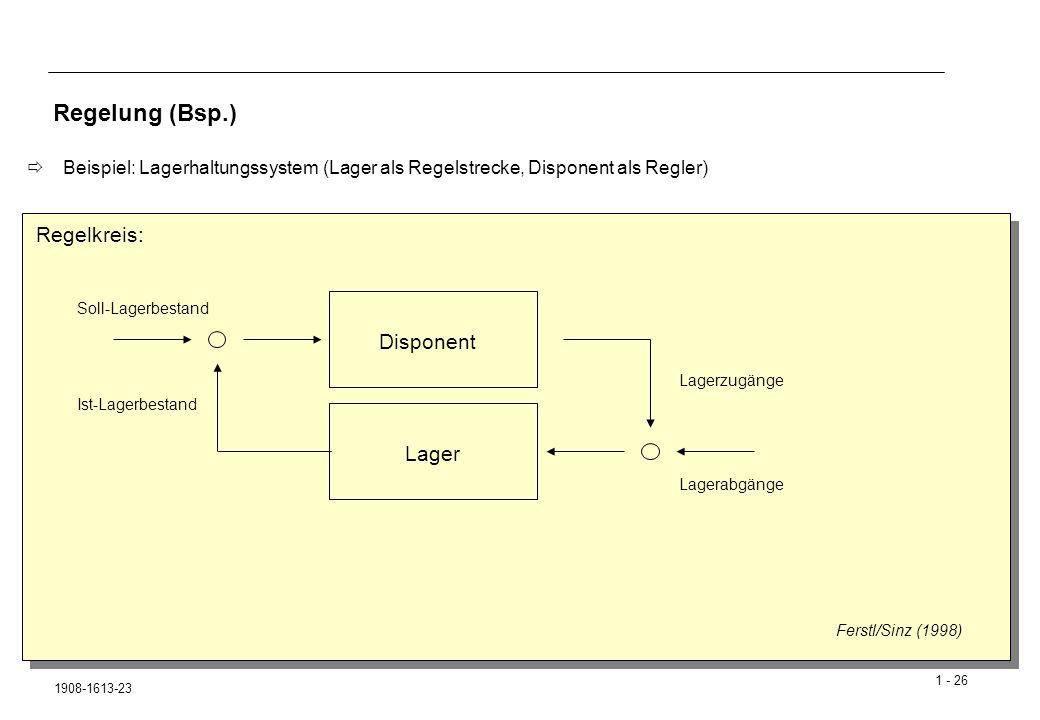 Regelung (Bsp.) Regelkreis: Disponent Lager