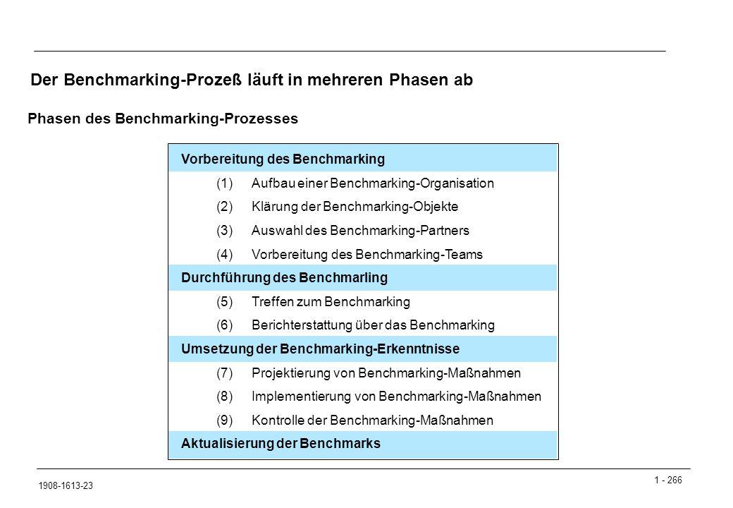 Der Benchmarking-Prozeß läuft in mehreren Phasen ab