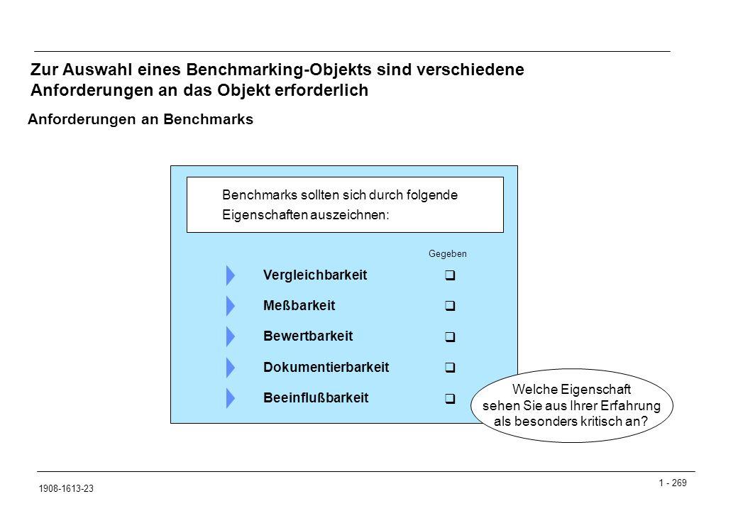 Zur Auswahl eines Benchmarking-Objekts sind verschiedene Anforderungen an das Objekt erforderlich
