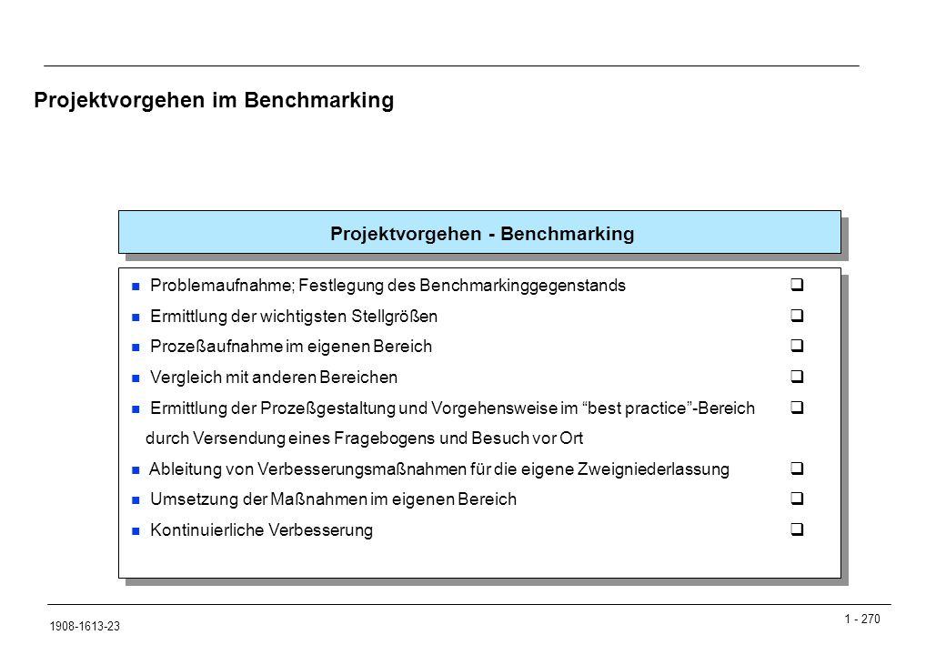 Projektvorgehen - Benchmarking