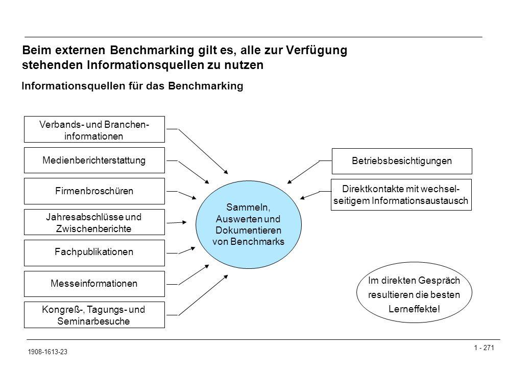 Beim externen Benchmarking gilt es, alle zur Verfügung stehenden Informationsquellen zu nutzen