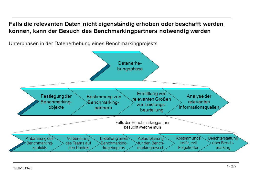 Falls die relevanten Daten nicht eigenständig erhoben oder beschafft werden können, kann der Besuch des Benchmarkingpartners notwendig werden