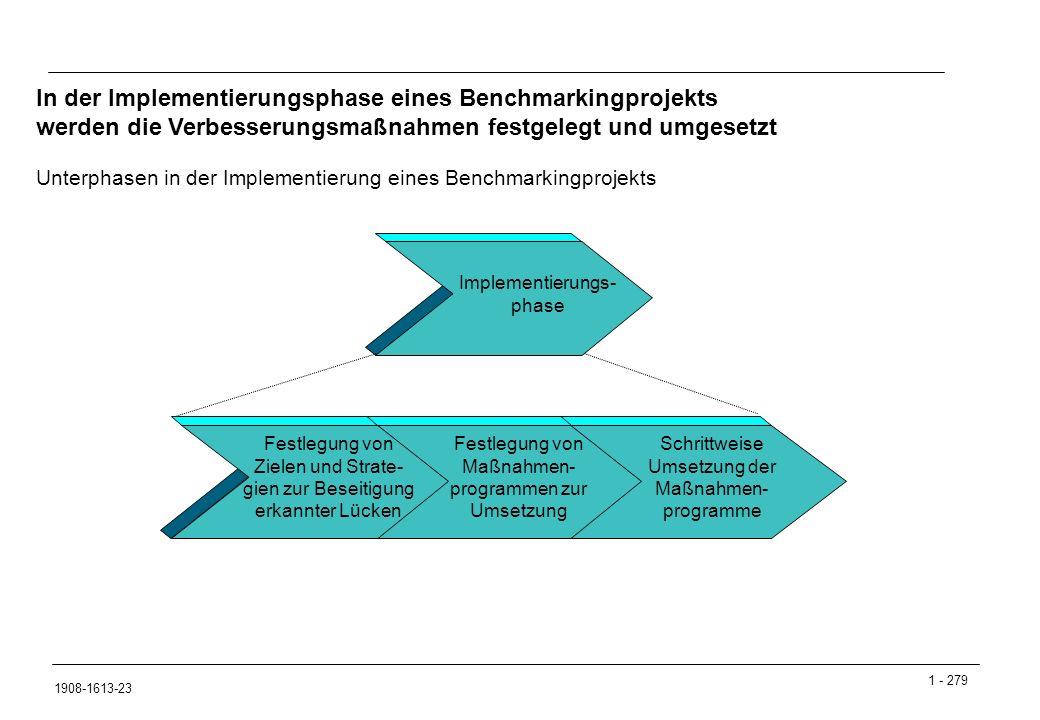 In der Implementierungsphase eines Benchmarkingprojekts