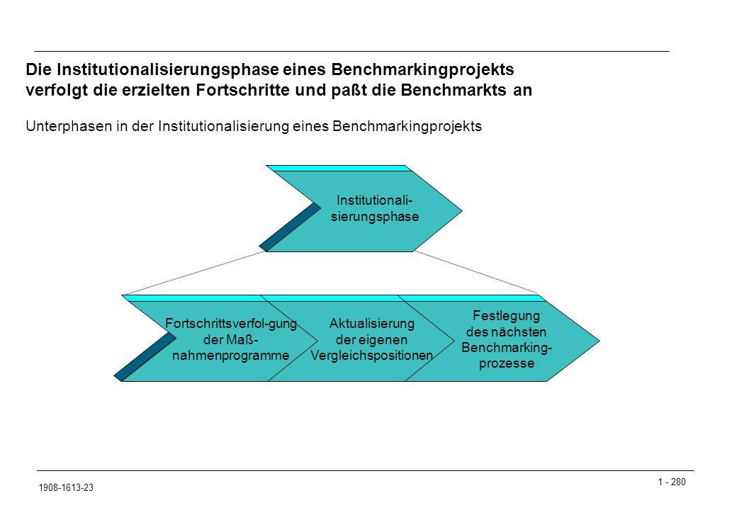 Die Institutionalisierungsphase eines Benchmarkingprojekts