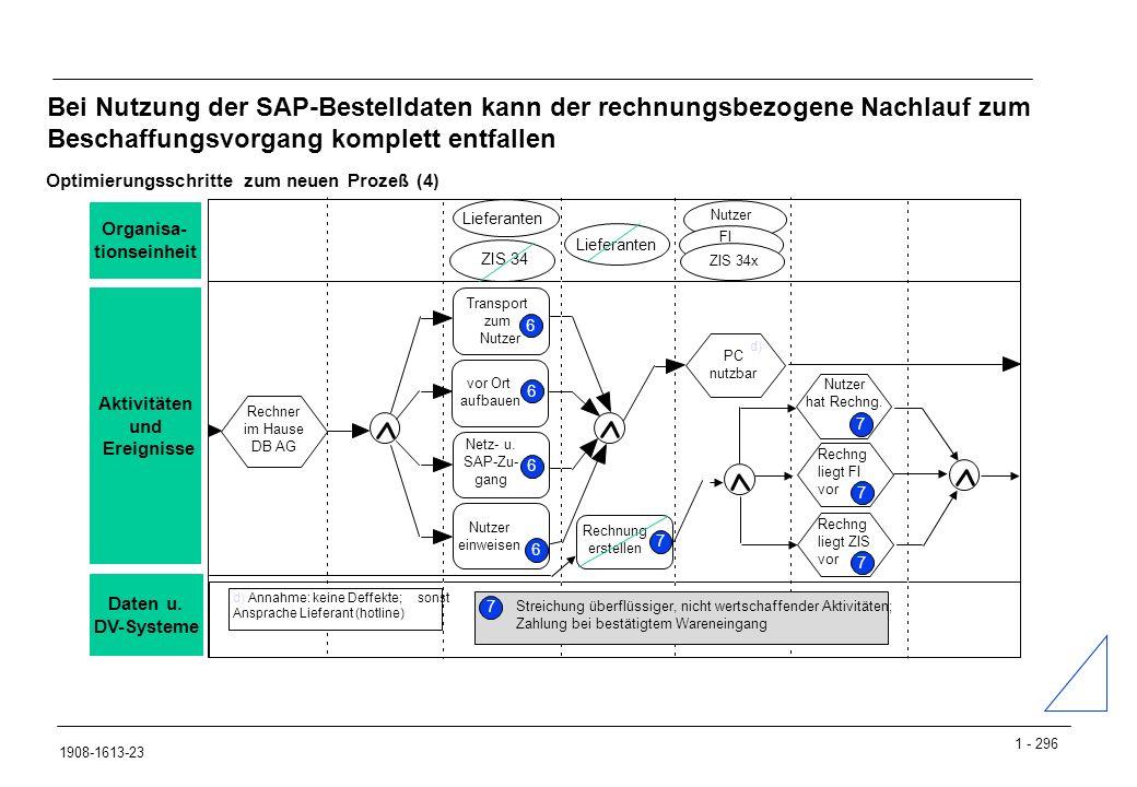 Bei Nutzung der SAP-Bestelldaten kann der rechnungsbezogene Nachlauf zum Beschaffungsvorgang komplett entfallen