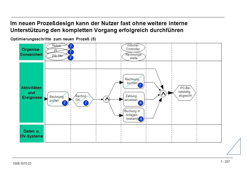 Im neuen Prozeßdesign kann der Nutzer fast ohne weitere interne Unterstützung den kompletten Vorgang erfolgreich durchführen
