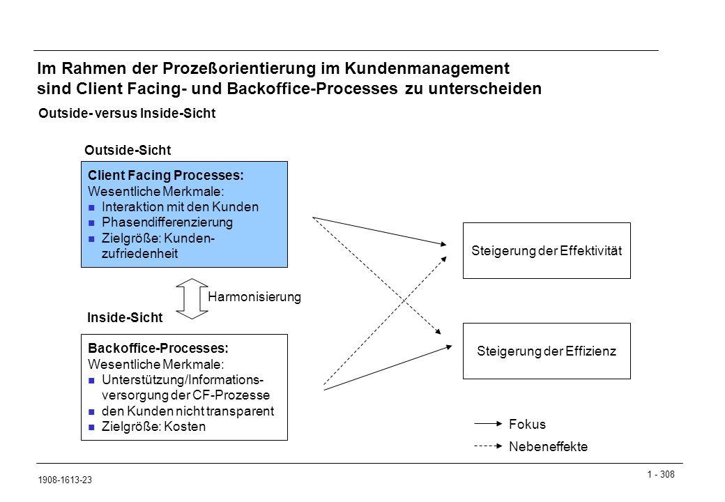Im Rahmen der Prozeßorientierung im Kundenmanagement
