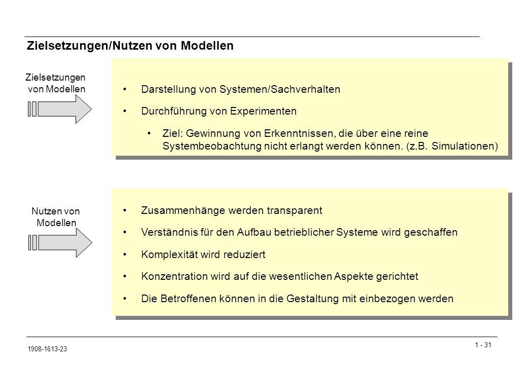 Zielsetzungen/Nutzen von Modellen