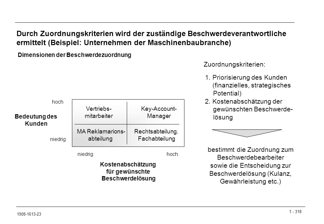 Durch Zuordnungskriterien wird der zuständige Beschwerdeverantwortliche ermittelt (Beispiel: Unternehmen der Maschinenbaubranche)
