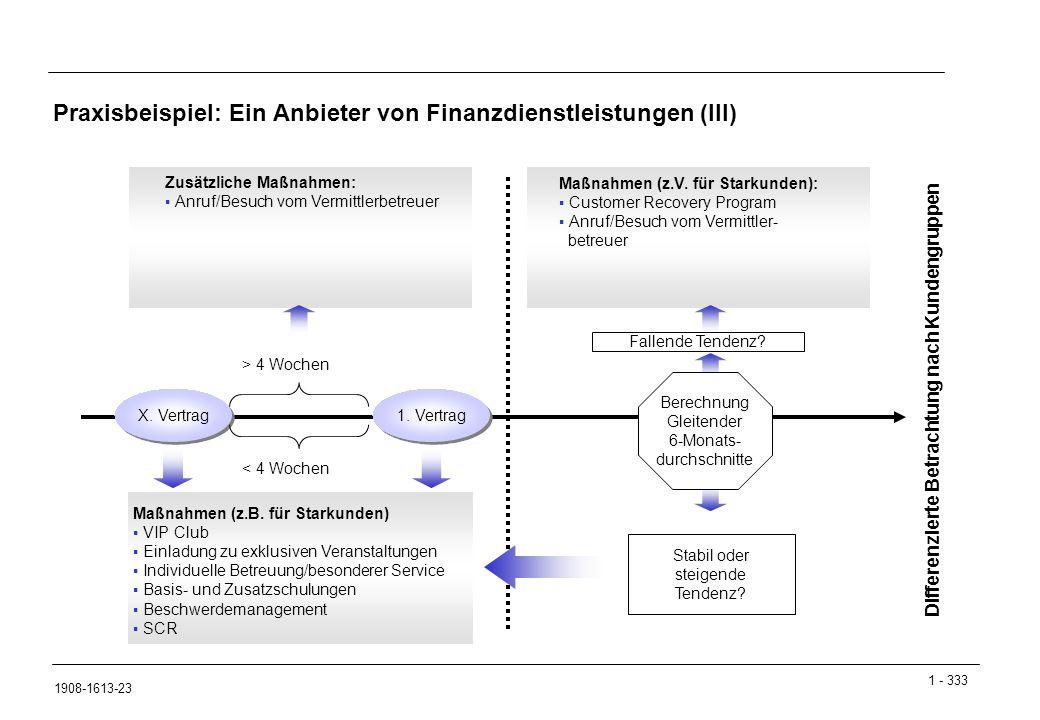 Praxisbeispiel: Ein Anbieter von Finanzdienstleistungen (III)