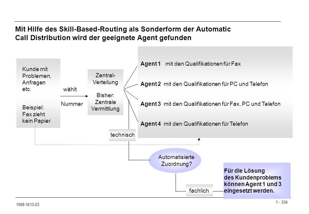 Mit Hilfe des Skill-Based-Routing als Sonderform der Automatic Call Distribution wird der geeignete Agent gefunden