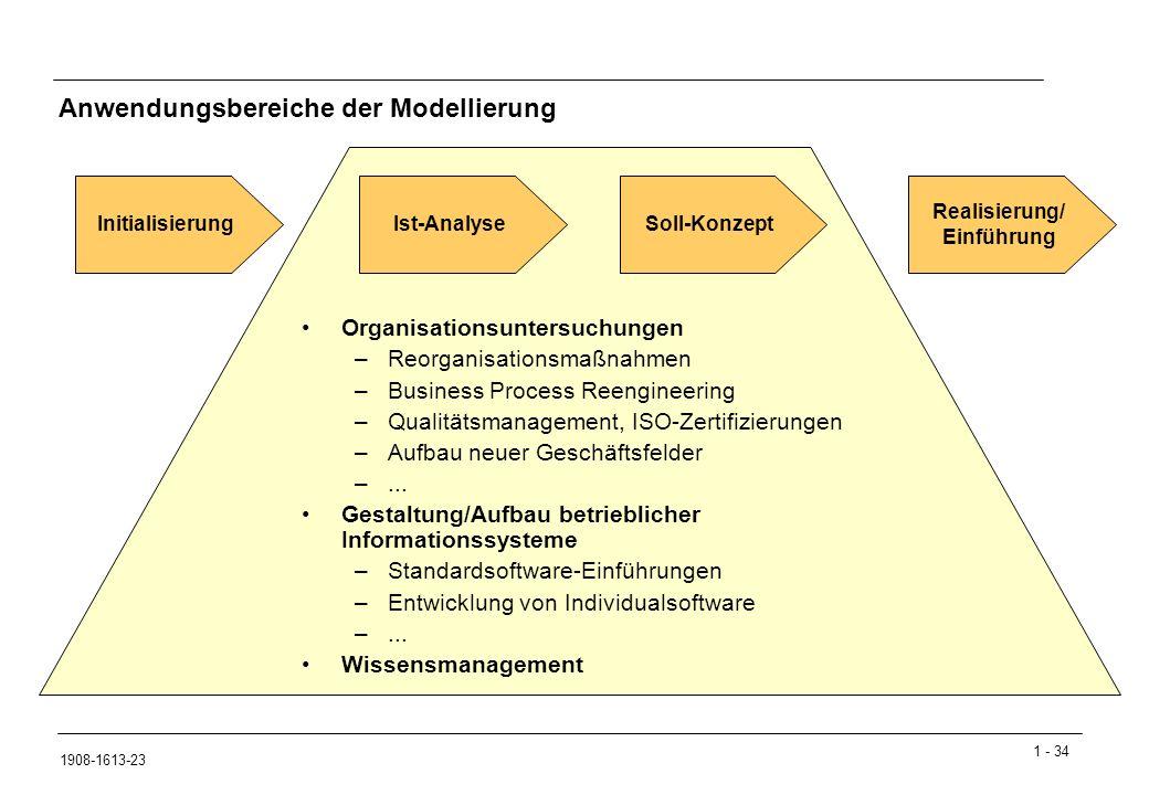 Anwendungsbereiche der Modellierung
