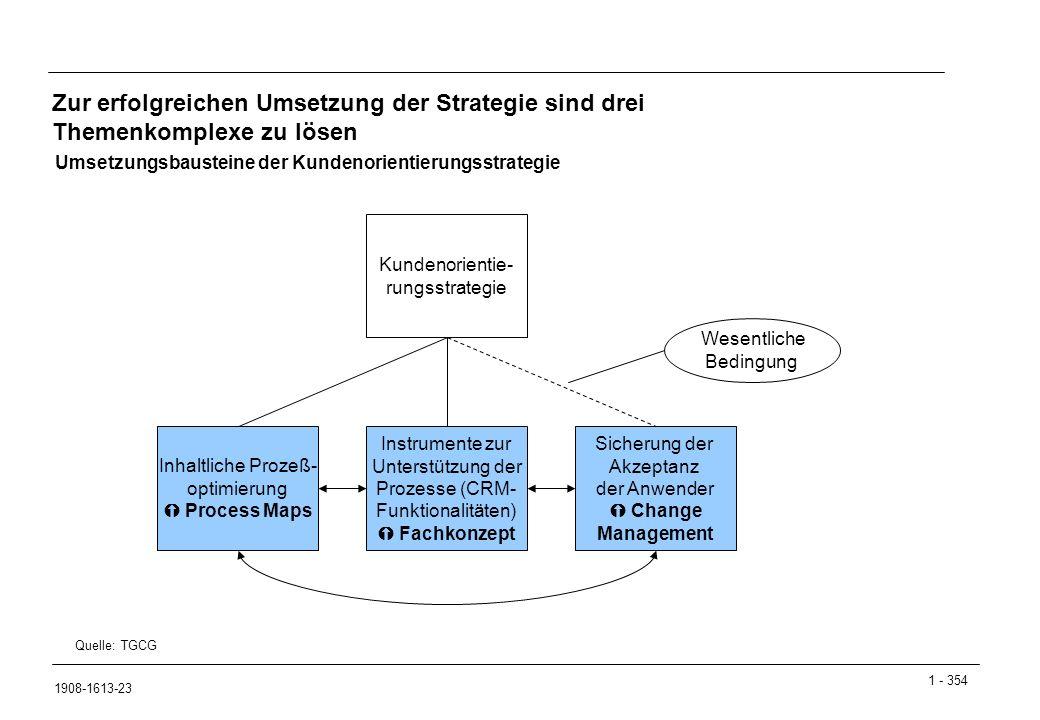 Zur erfolgreichen Umsetzung der Strategie sind drei Themenkomplexe zu lösen