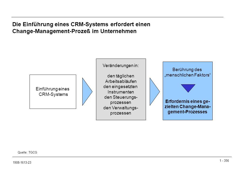 Die Einführung eines CRM-Systems erfordert einen Change-Management-Prozeß im Unternehmen