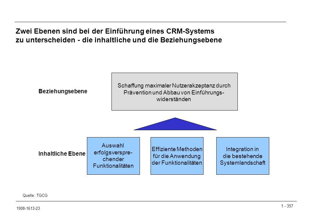 Zwei Ebenen sind bei der Einführung eines CRM-Systems zu unterscheiden - die inhaltliche und die Beziehungsebene