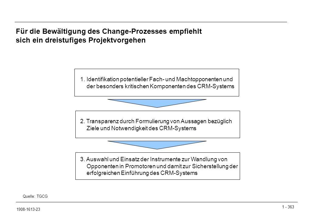 Für die Bewältigung des Change-Prozesses empfiehlt sich ein dreistufiges Projektvorgehen