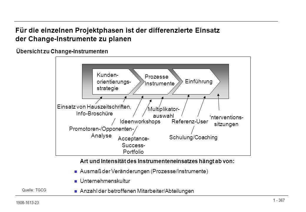 Für die einzelnen Projektphasen ist der differenzierte Einsatz der Change-Instrumente zu planen