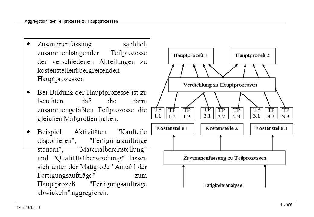 Aggregation der Teilprozesse zu Hauptprozessen