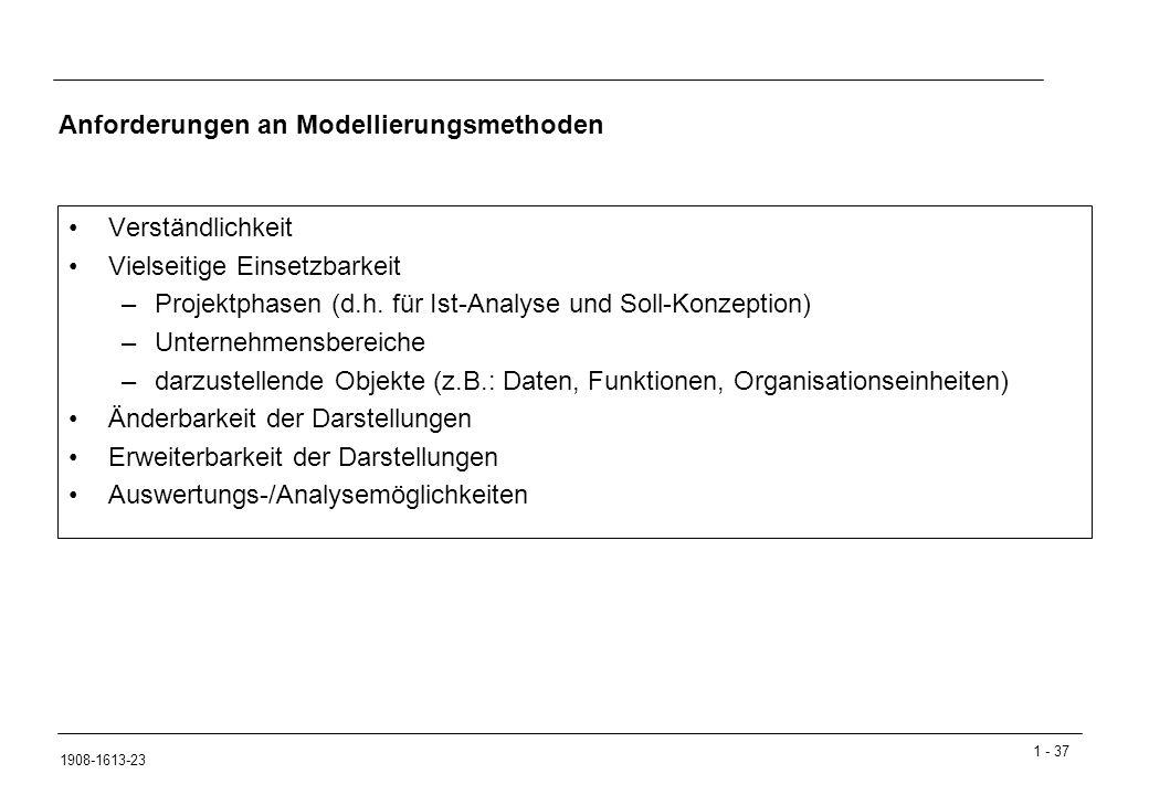 Anforderungen an Modellierungsmethoden