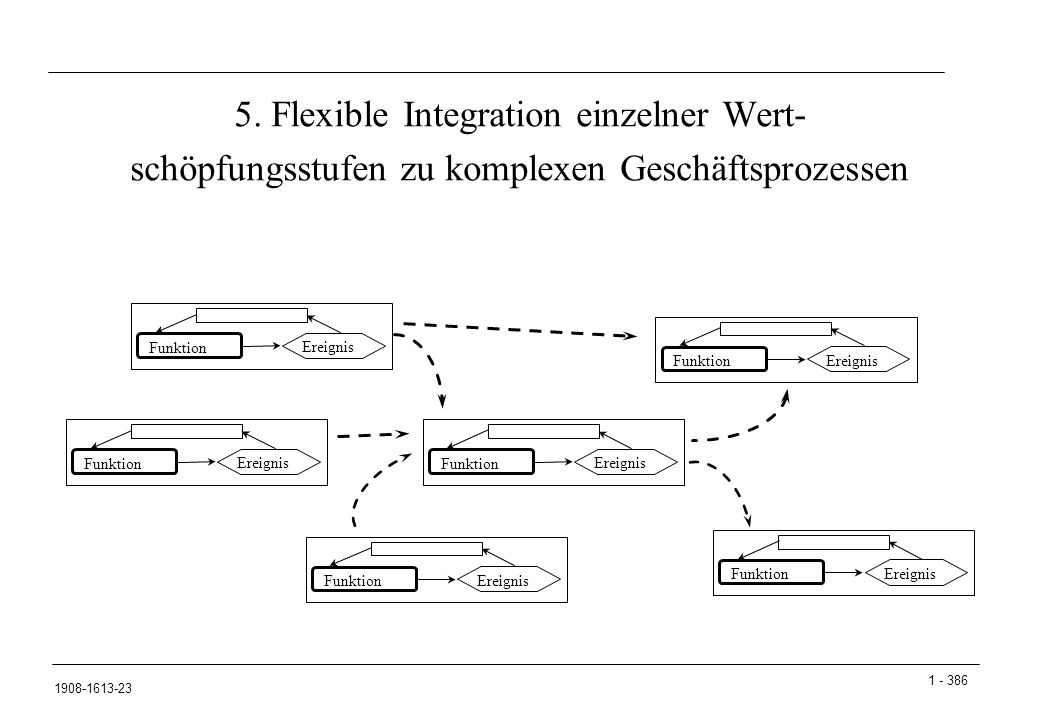 5. Flexible Integration einzelner Wert-