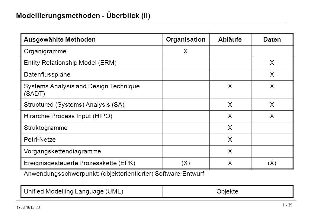 Modellierungsmethoden - Überblick (II)