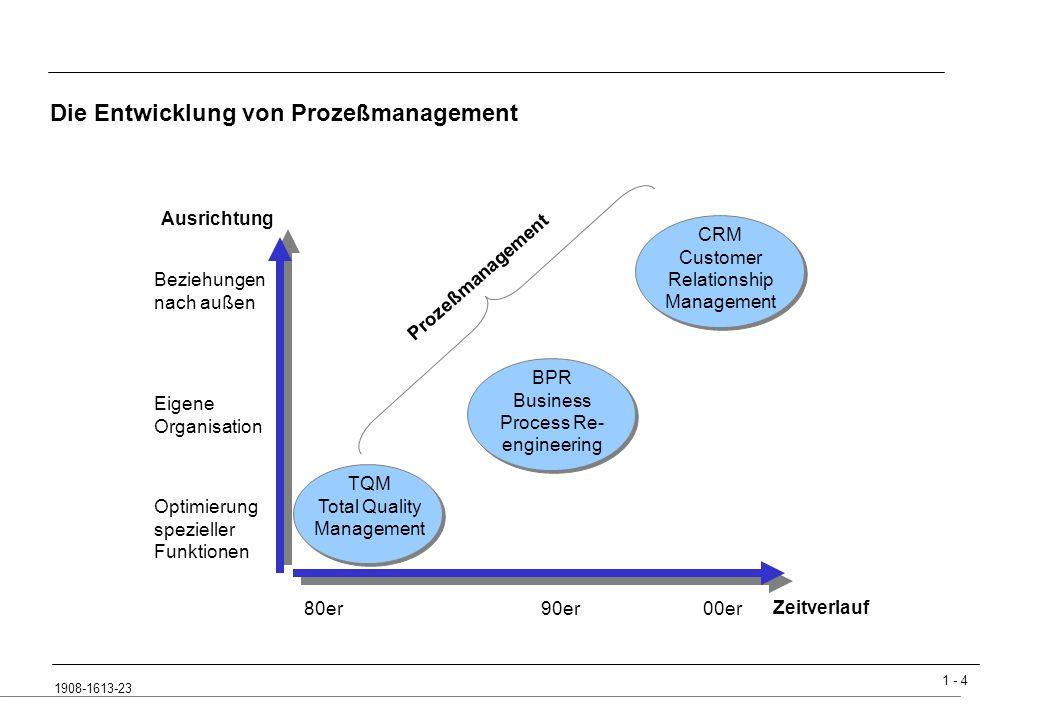 Die Entwicklung von Prozeßmanagement
