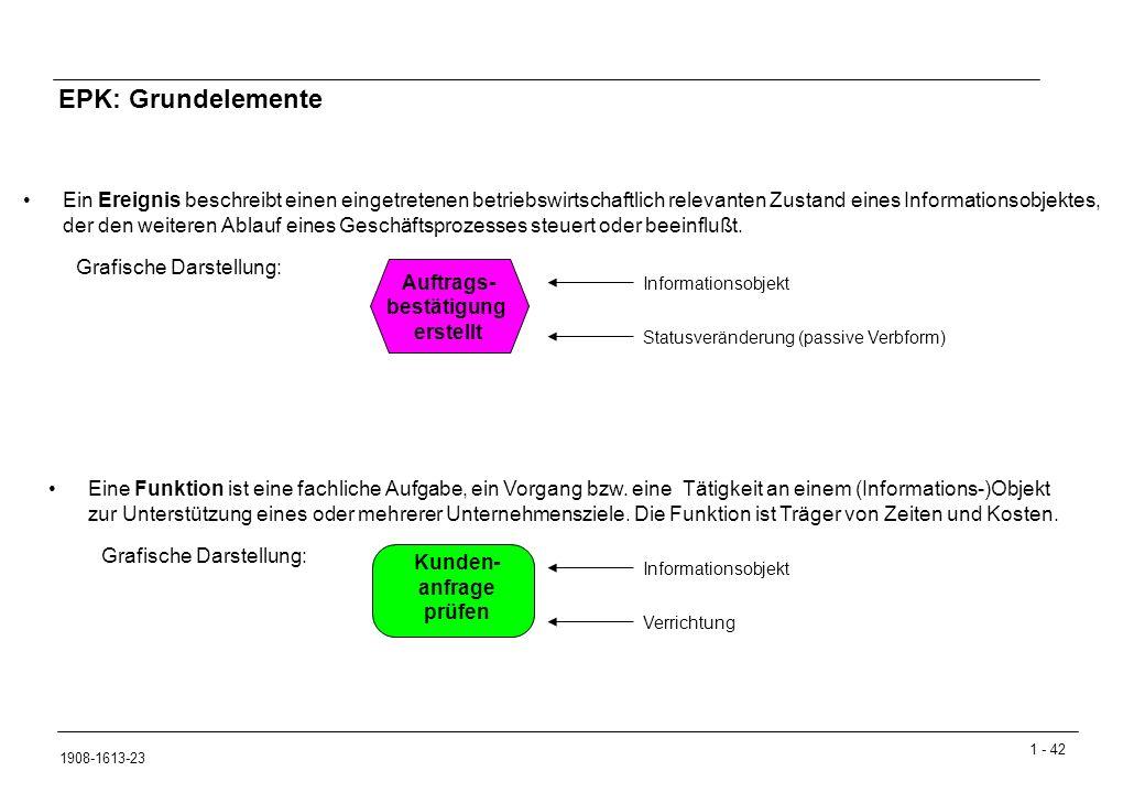 EPK: Grundelemente