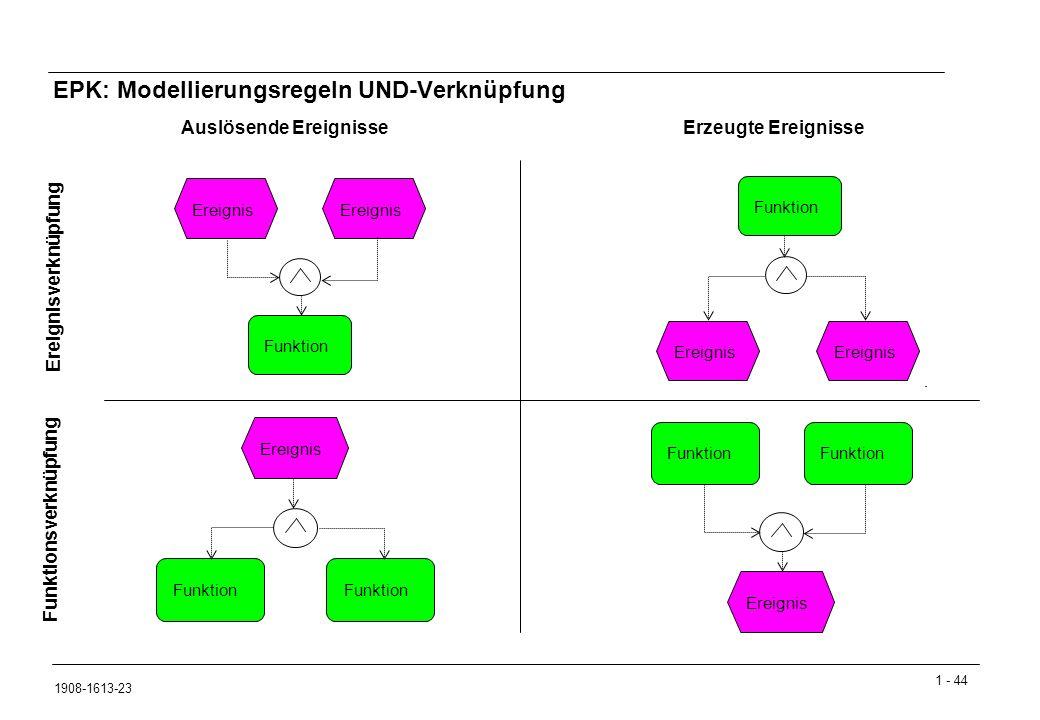 EPK: Modellierungsregeln UND-Verknüpfung