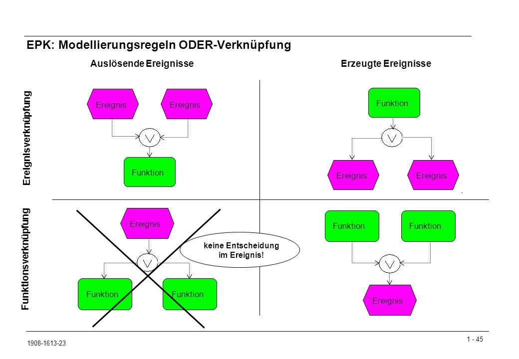 EPK: Modellierungsregeln ODER-Verknüpfung