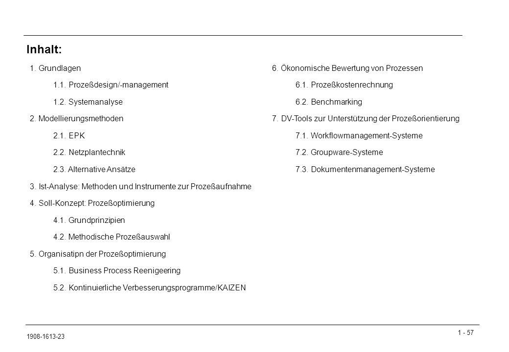 Inhalt: 1. Grundlagen 1.1. Prozeßdesign/-management 1.2. Systemanalyse