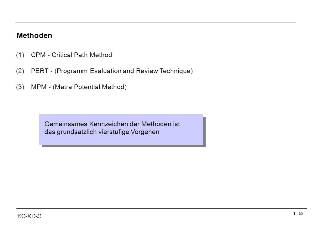 Methoden CPM - Critical Path Method