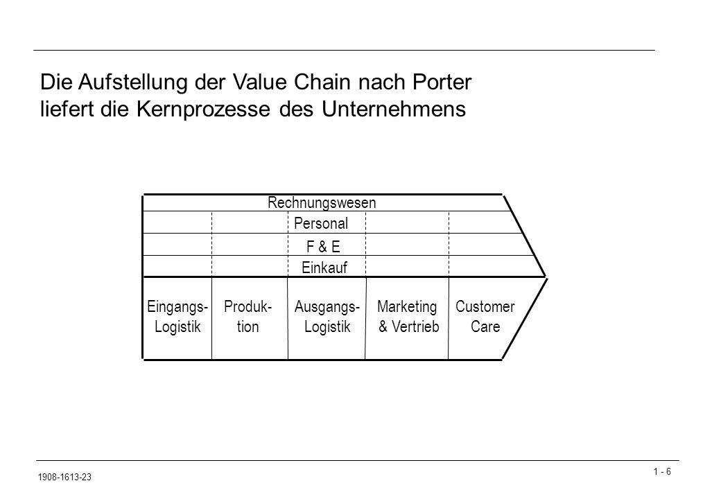 Die Aufstellung der Value Chain nach Porter