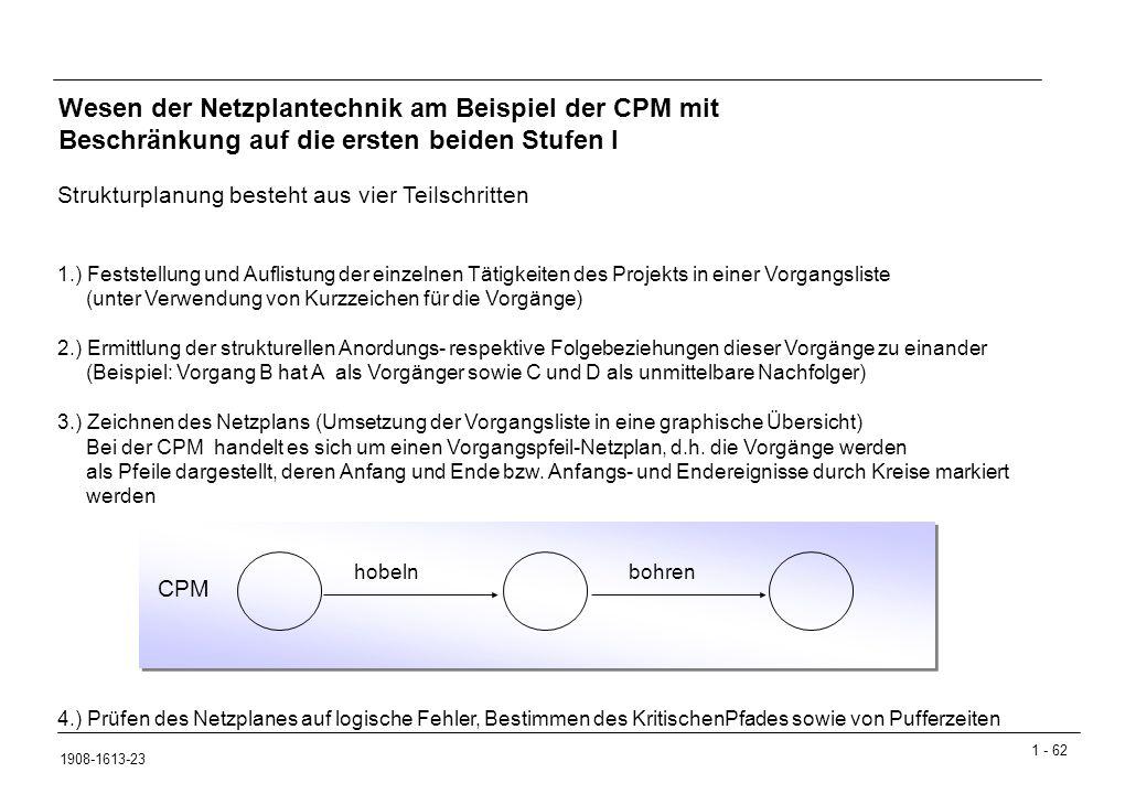 Wesen der Netzplantechnik am Beispiel der CPM mit Beschränkung auf die ersten beiden Stufen I