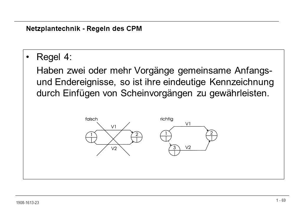 Netzplantechnik - Regeln des CPM
