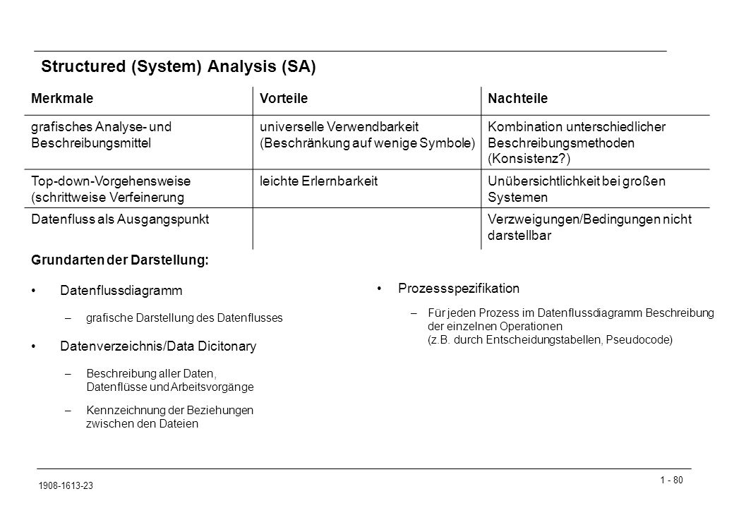 Structured (System) Analysis (SA)