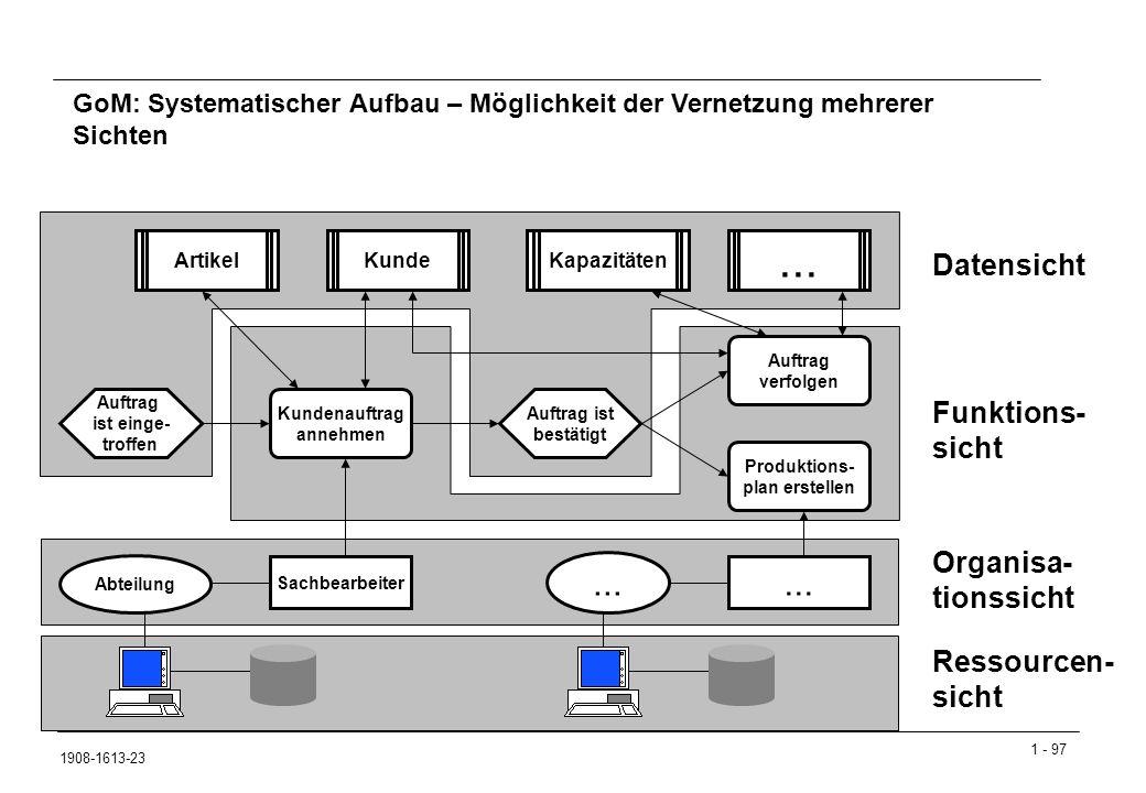 ... ... ... Datensicht Funktions- sicht Organisa- tionssicht