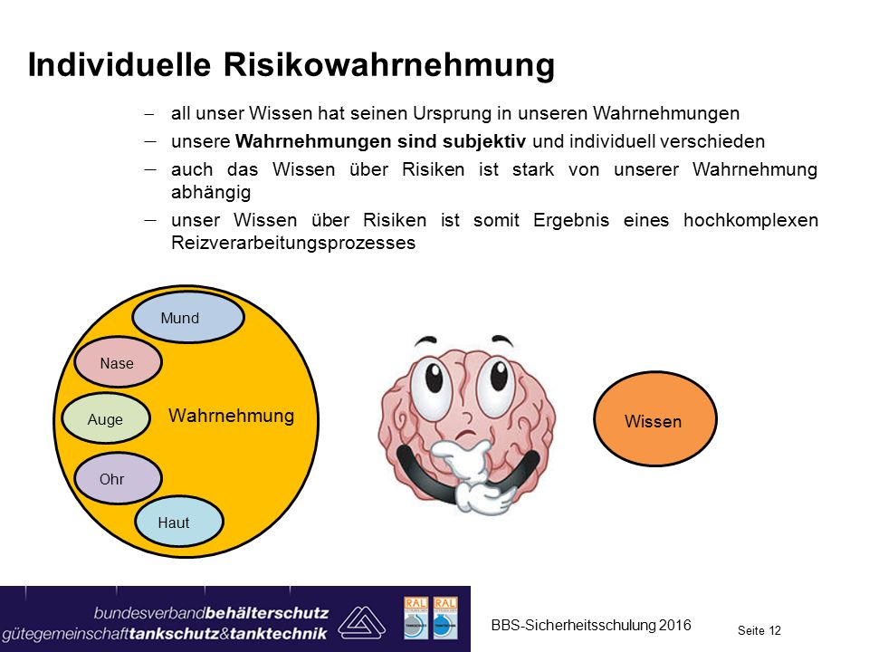 Individuelle Risikowahrnehmung