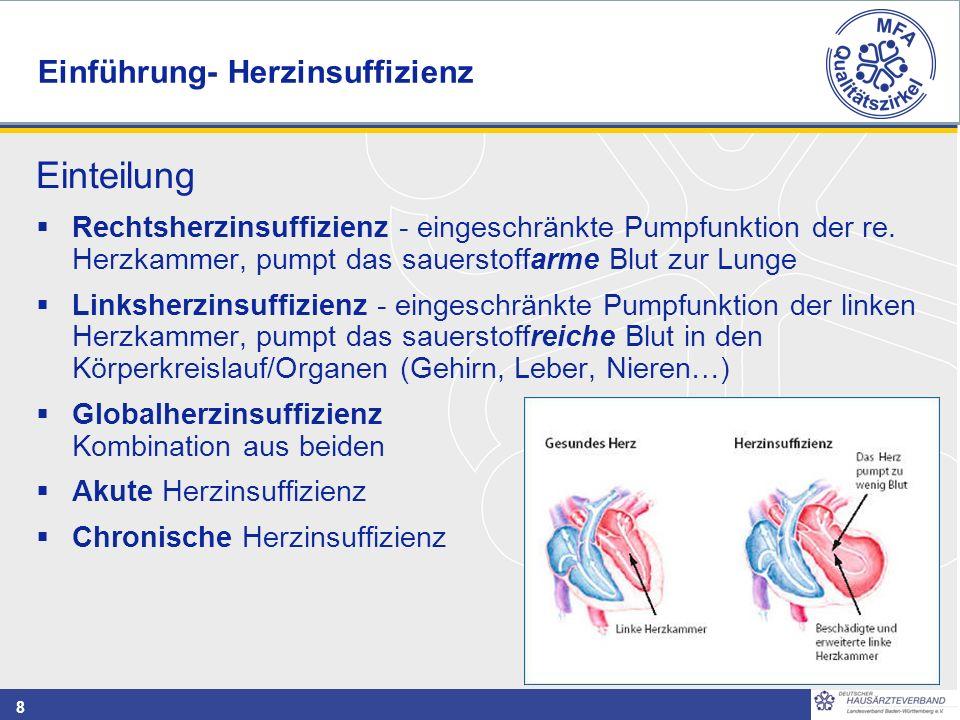Einteilung Einführung- Herzinsuffizienz