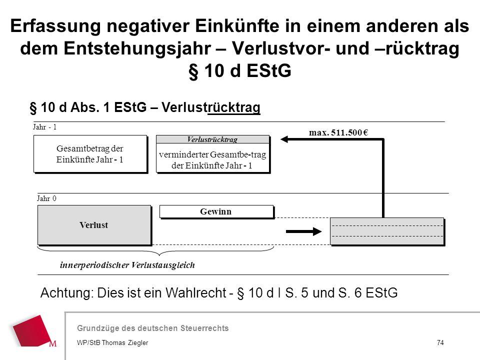 Erfassung negativer Einkünfte in einem anderen als dem Entstehungsjahr – Verlustvor- und –rücktrag § 10 d EStG