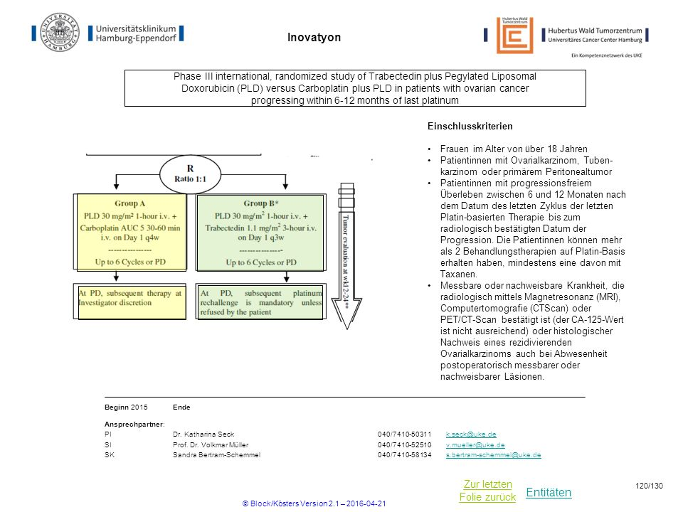 Inovatyon Phase III international, randomized study of Trabectedin plus Pegylated Liposomal.