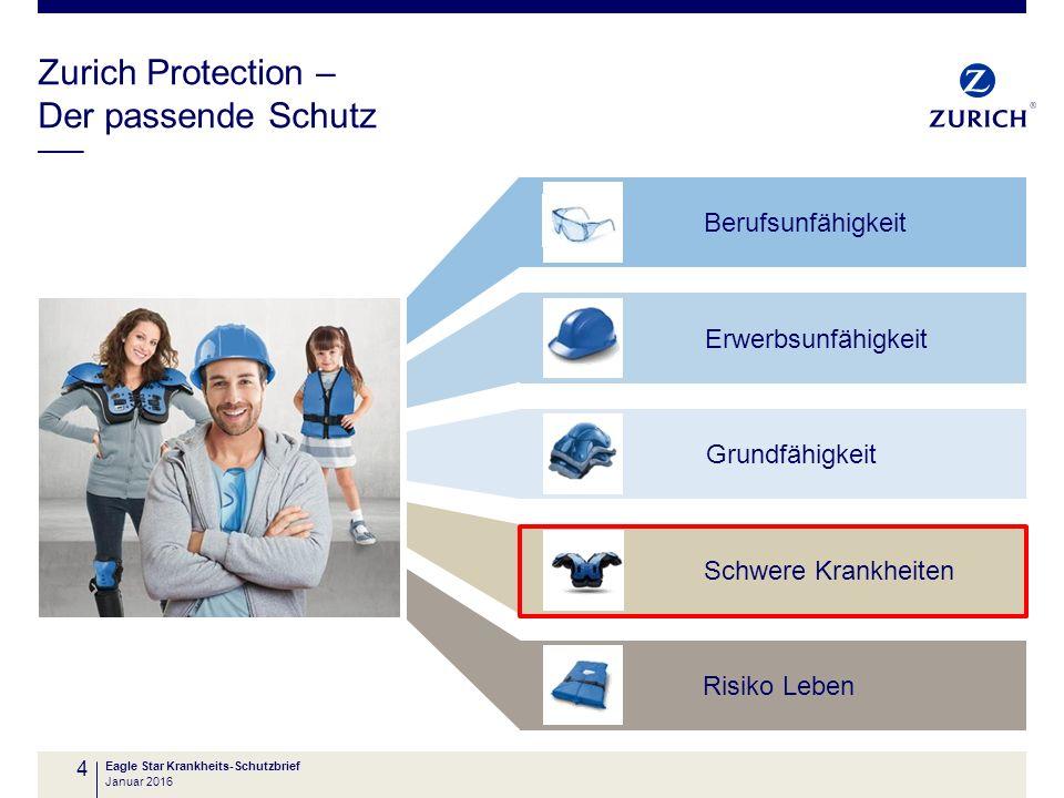 Zurich Protection – Der passende Schutz