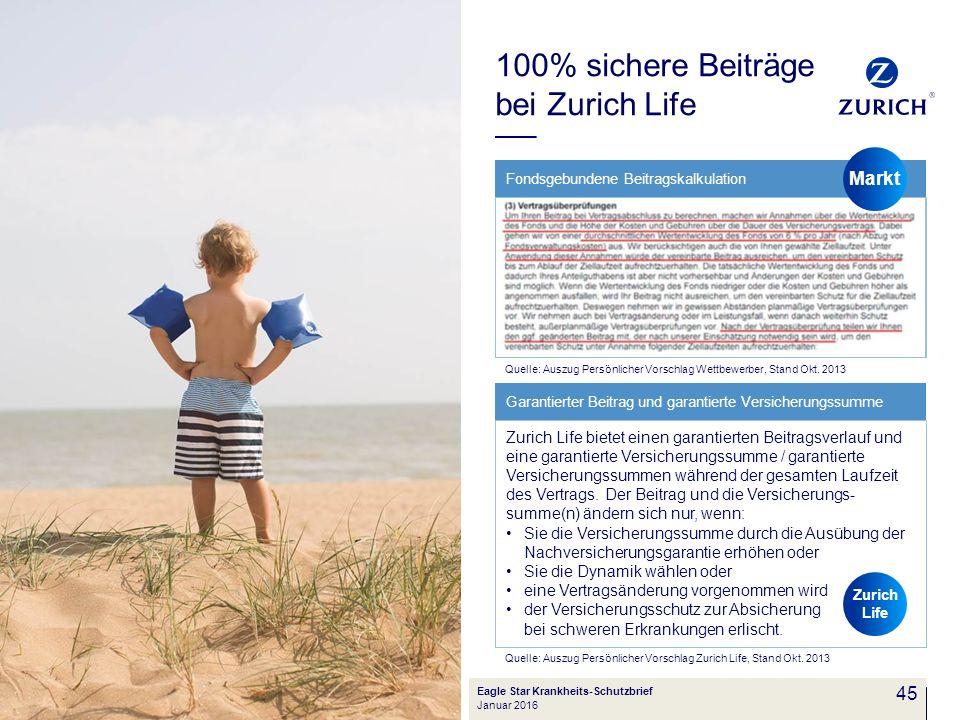 100% sichere Beiträge bei Zurich Life