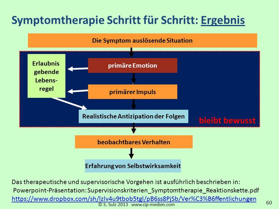Symptomtherapie Schritt für Schritt: Ergebnis
