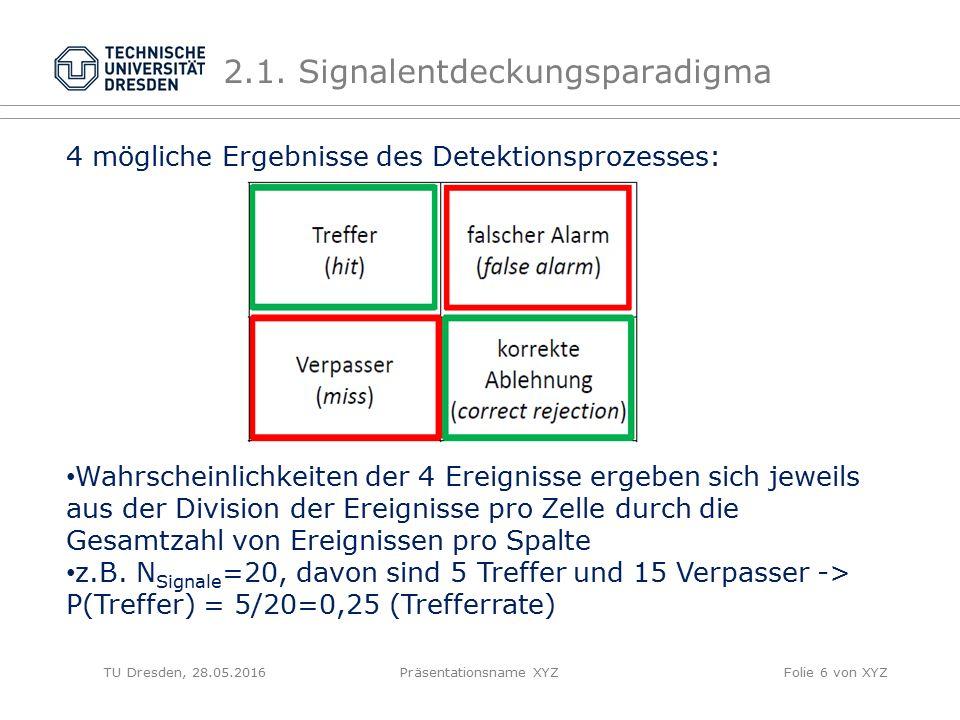 2.1. Signalentdeckungsparadigma