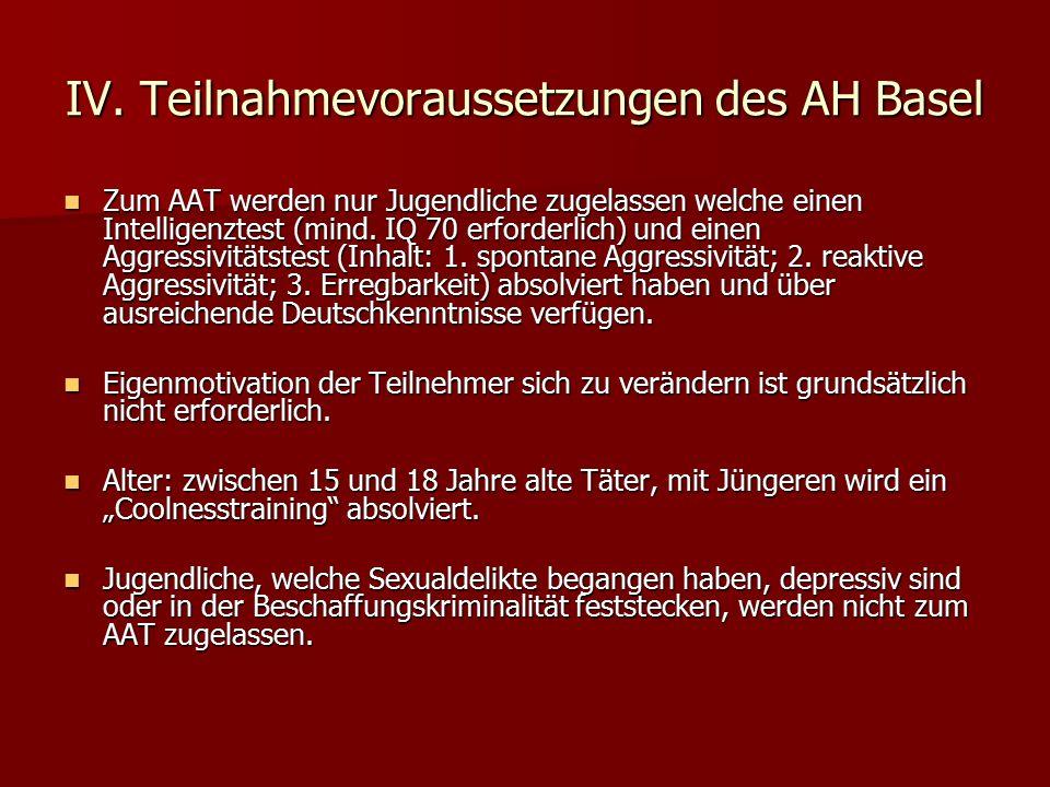 IV. Teilnahmevoraussetzungen des AH Basel
