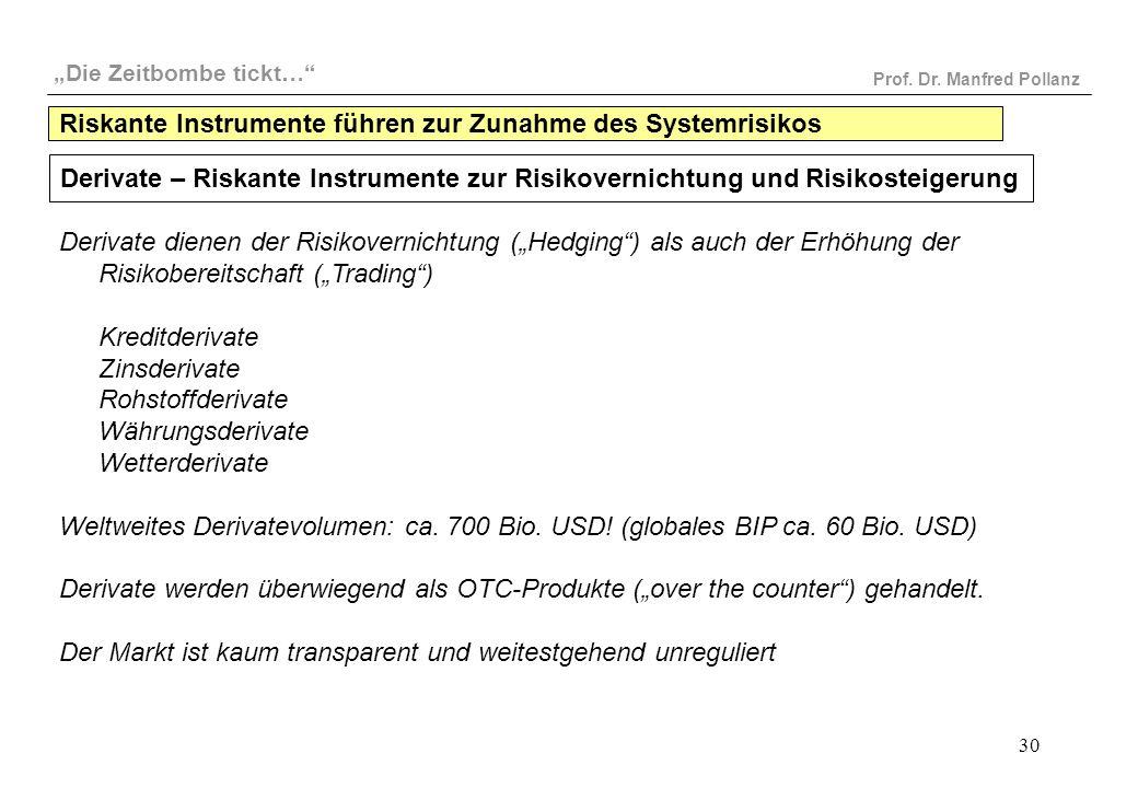 Riskante Instrumente führen zur Zunahme des Systemrisikos